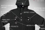 The Drinking Jacket Available for Pre-Order After Successful Kickstarter